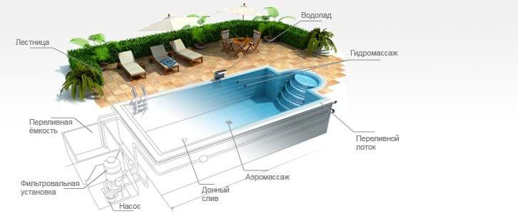 art pool2